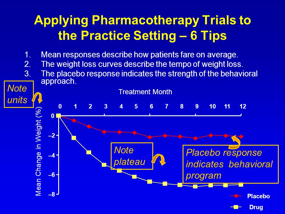 Applying Pharmacotherapy Trials to the Practice Setting – 6 Tips
