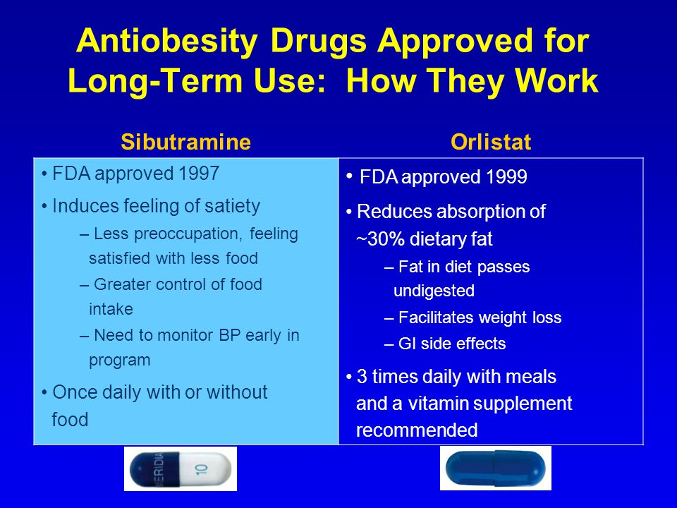 Antiobesity Drugs Approved for Long-Term Use: How They Work