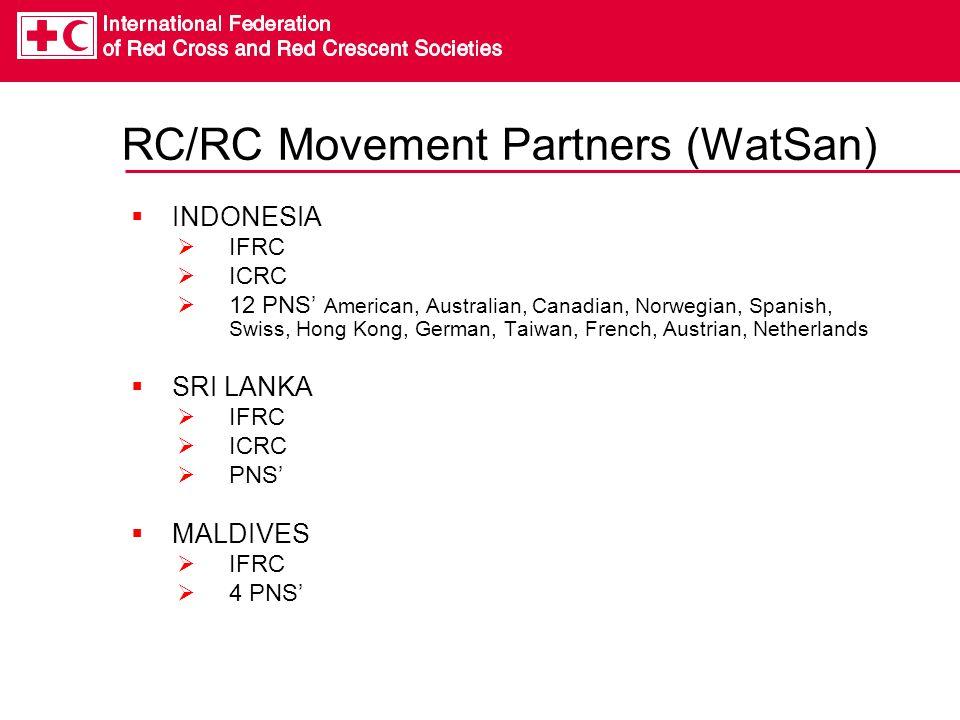 RC/RC Movement Partners (WatSan)