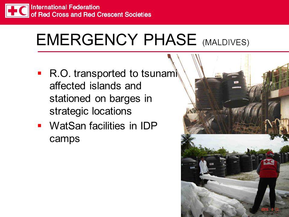 EMERGENCY PHASE (MALDIVES)