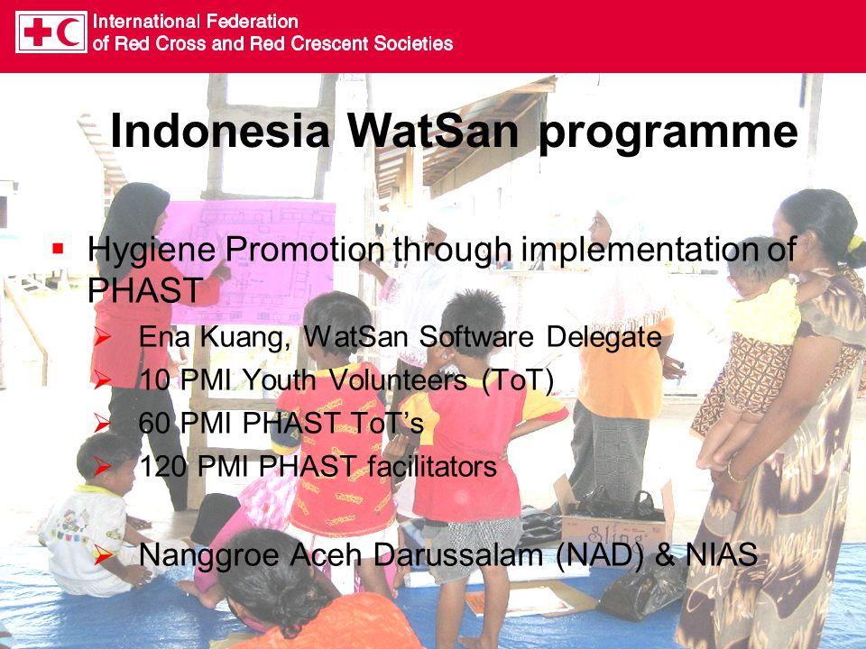 Indonesia WatSan programme