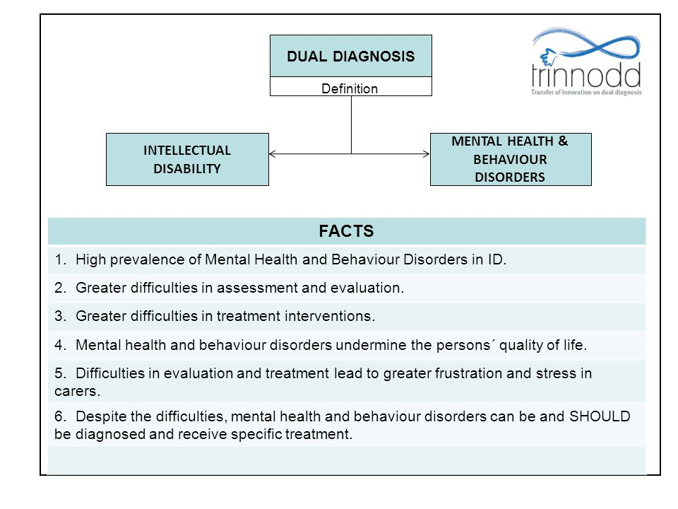 INTELLECTUAL DISABILITY MENTAL HEALTH & BEHAVIOUR DISORDERS