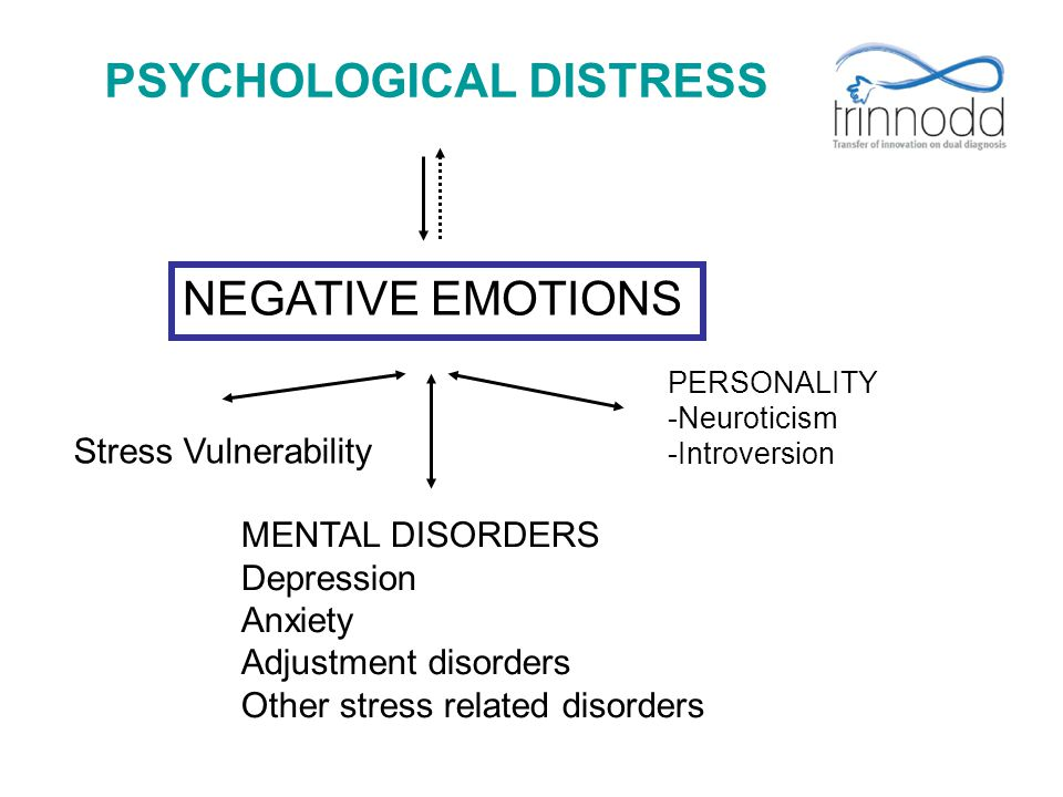 NEGATIVE EMOTIONS PSYCHOLOGICAL DISTRESS Stress Vulnerability