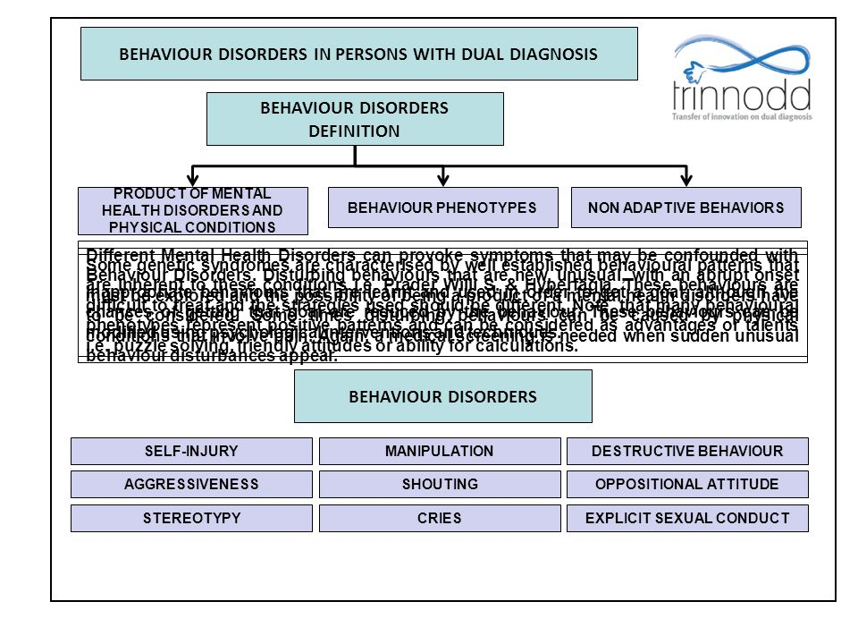 BEHAVIOUR DISORDERS IN PERSONS WITH DUAL DIAGNOSIS