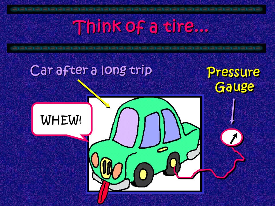 Think of a tire... Car after a long trip Pressure Gauge WHEW!