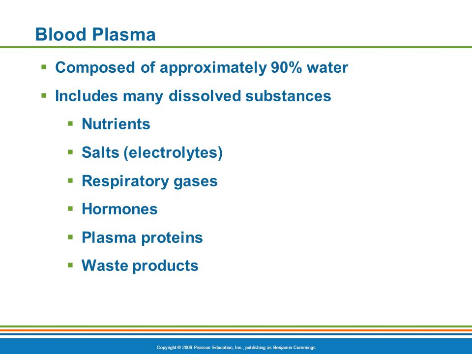 Blood Plasma Composed of approximately 90% water