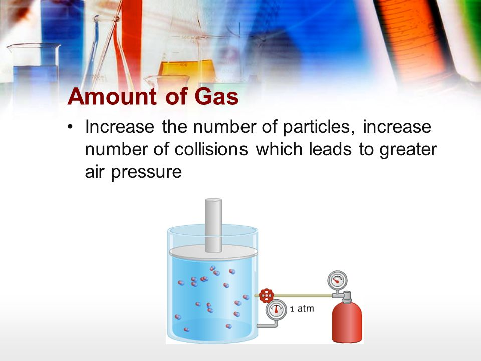 Amount of Gas Increase the number of particles, increase number of collisions which leads to greater air pressure.