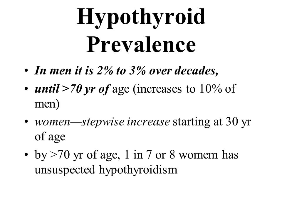 Hypothyroid Prevalence
