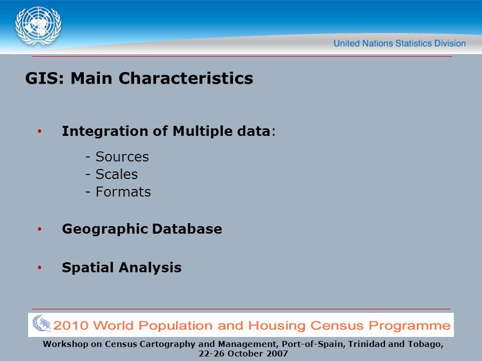 GIS: Main Characteristics