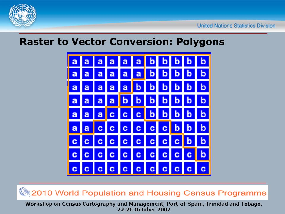 Raster to Vector Conversion: Polygons