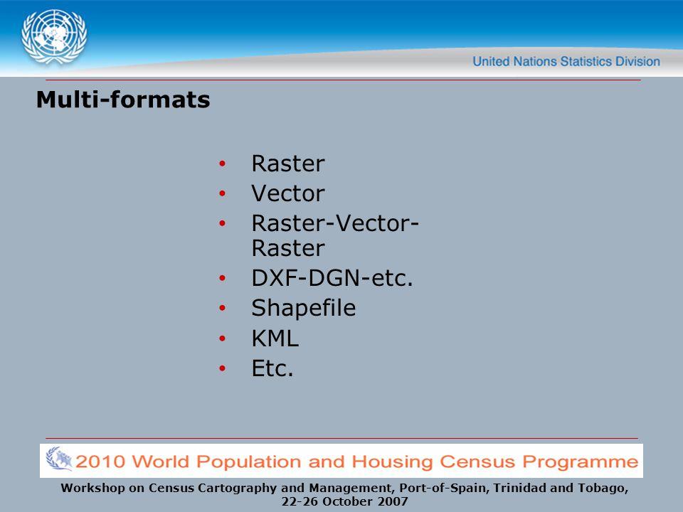 Multi-formats Raster Vector Raster-Vector-Raster DXF-DGN-etc. Shapefile KML Etc.