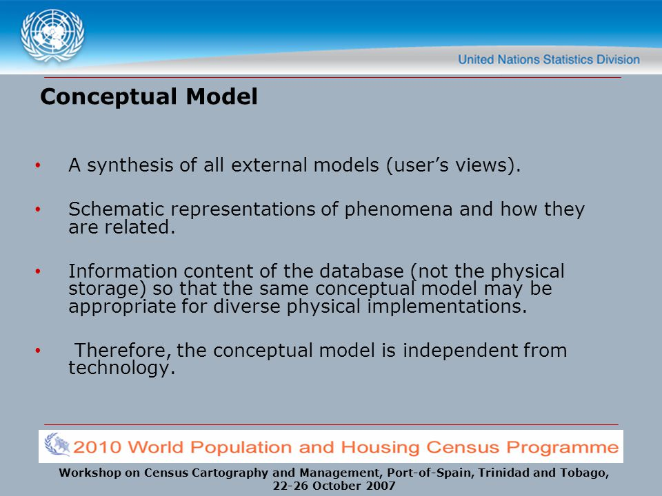 Conceptual Model A synthesis of all external models (user's views).