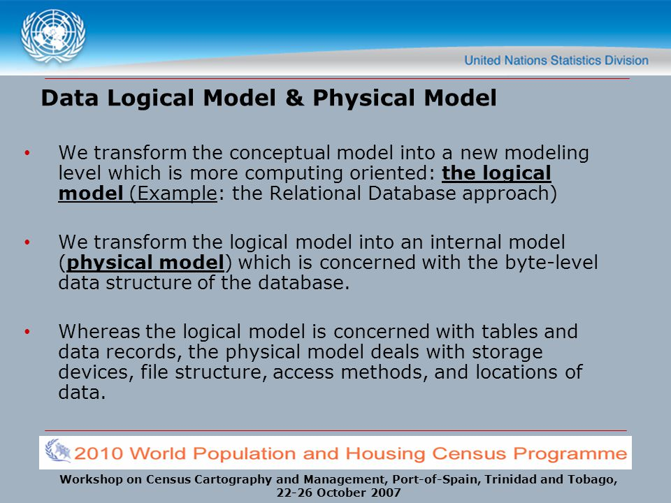 Data Logical Model & Physical Model