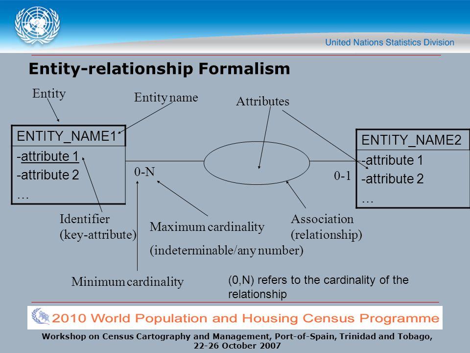 Entity-relationship Formalism