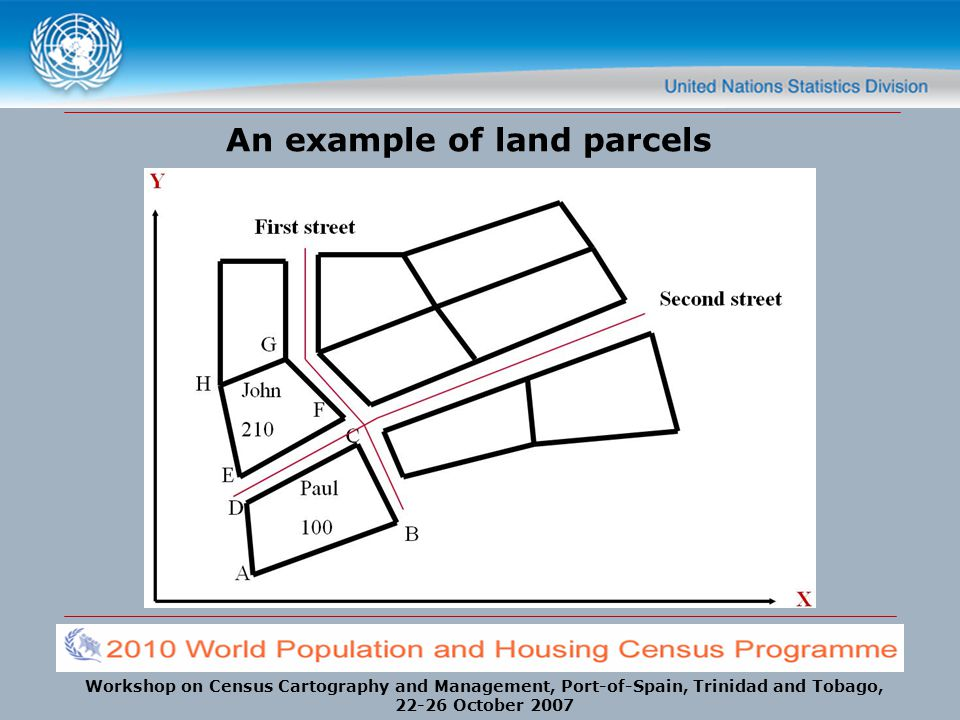 An example of land parcels