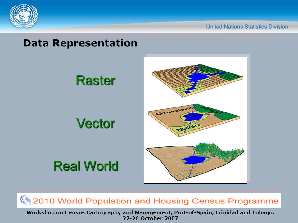 Data Representation Raster Vector Real World
