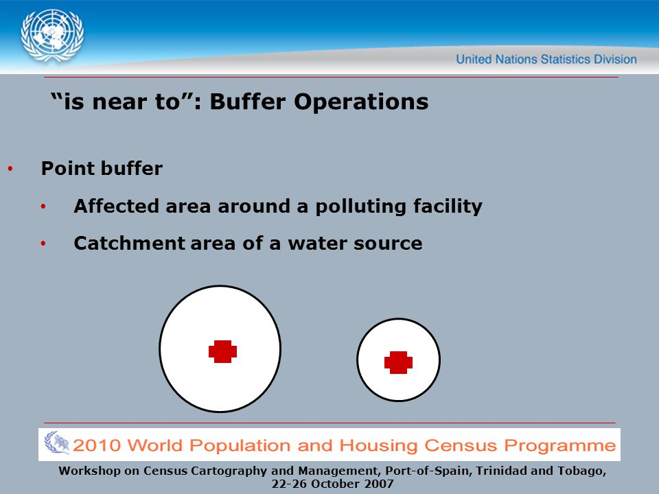 is near to : Buffer Operations