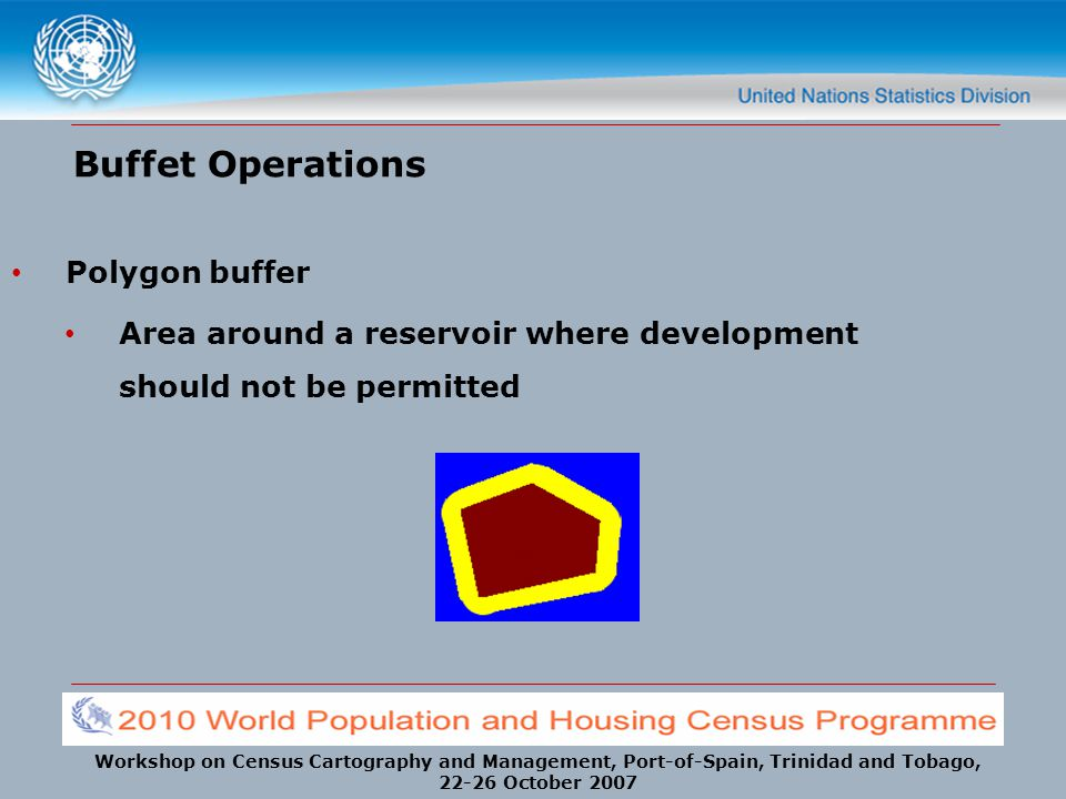 Buffet Operations Polygon buffer