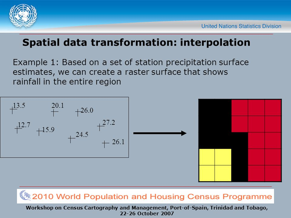 Spatial data transformation: interpolation