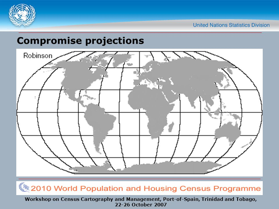 Compromise projections