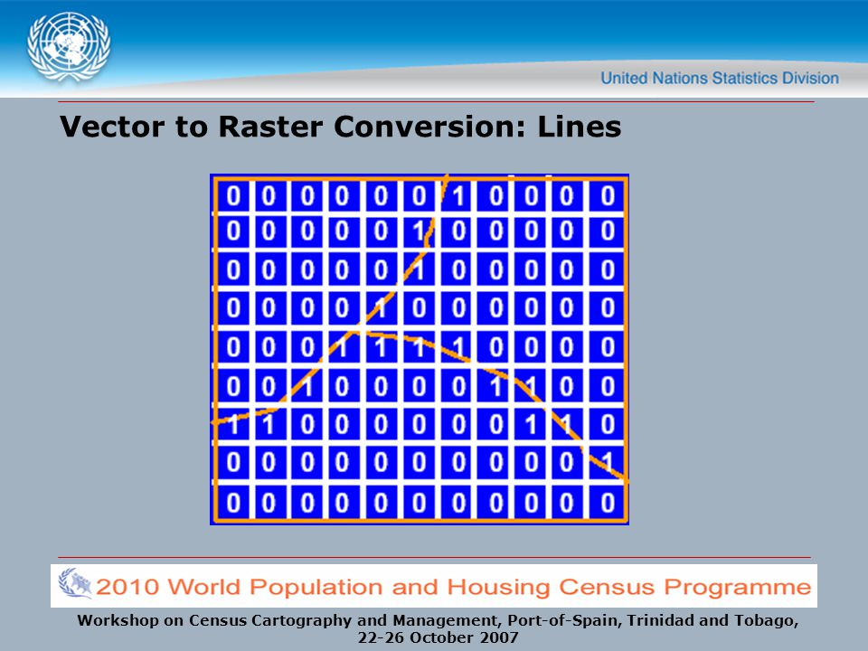 Vector to Raster Conversion: Lines