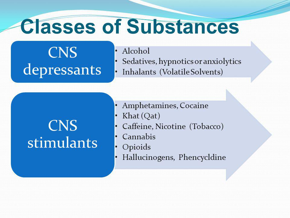 Classes of Substances Alcohol Sedatives, hypnotics or anxiolytics