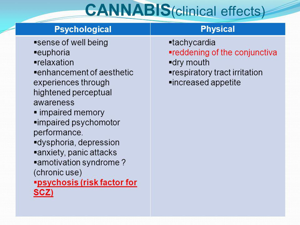 CANNABIS(clinical effects)