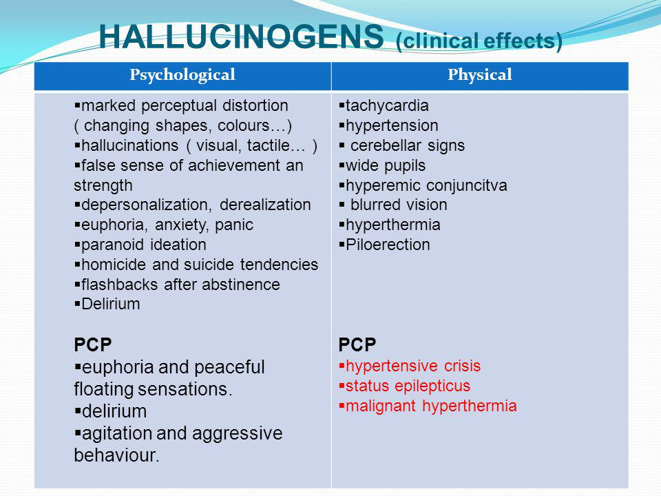 HALLUCINOGENS (clinical effects)