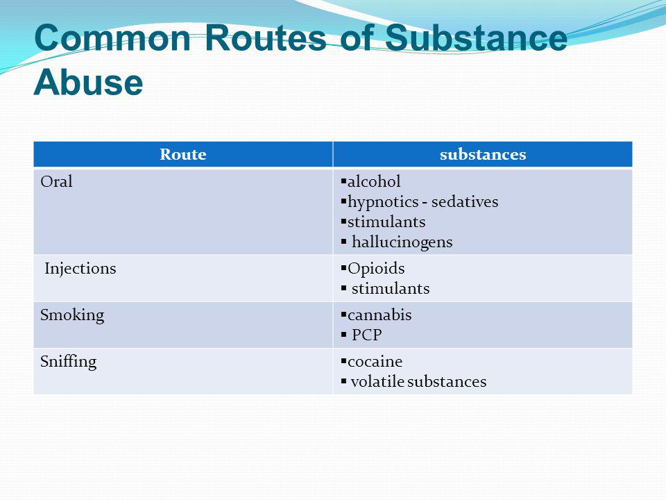 Common Routes of Substance Abuse