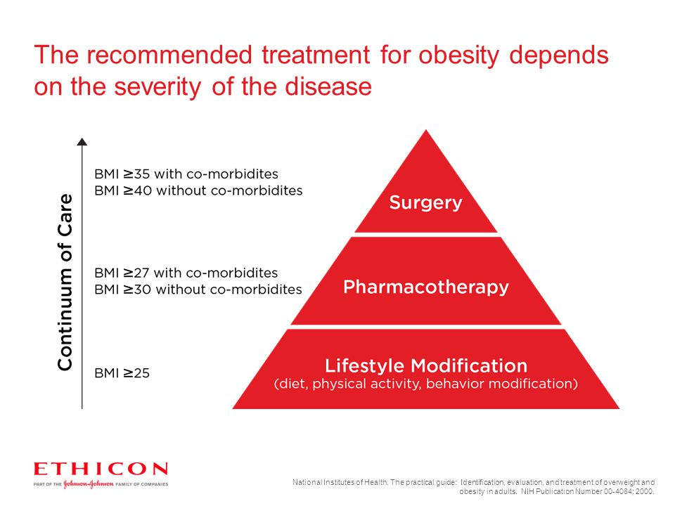 The recommended treatment for obesity depends on the severity of the disease