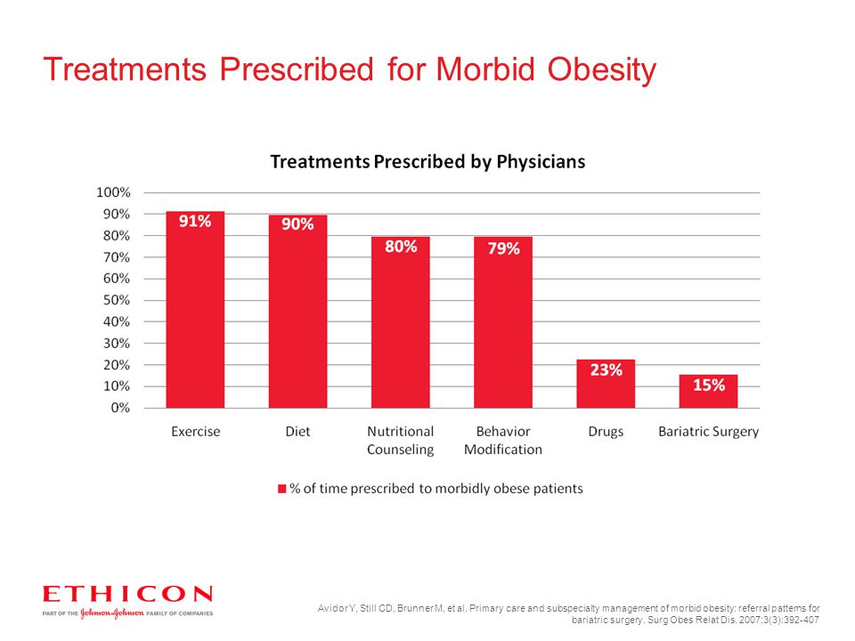 Treatments Prescribed for Morbid Obesity