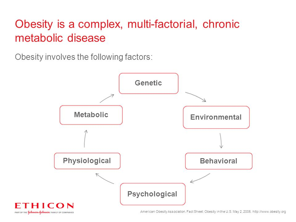 Obesity is a complex, multi-factorial, chronic metabolic disease