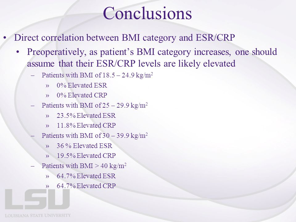 Conclusions Direct correlation between BMI category and ESR/CRP