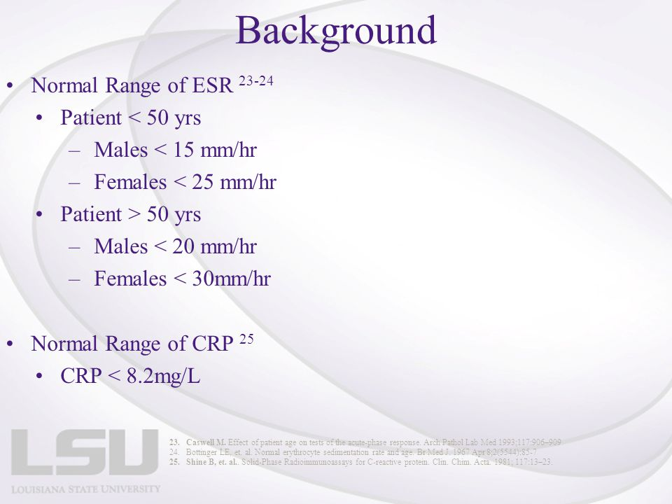 Background Normal Range of ESR 23-24 Patient < 50 yrs