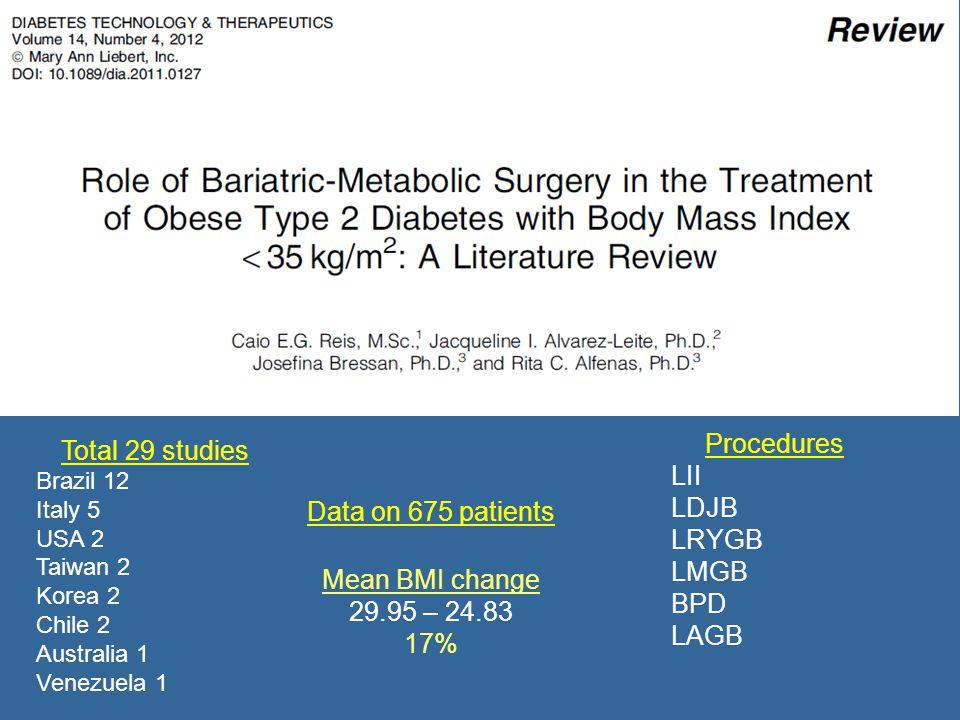 Procedures Total 29 studies LII LDJB LRYGB LMGB Data on 675 patients