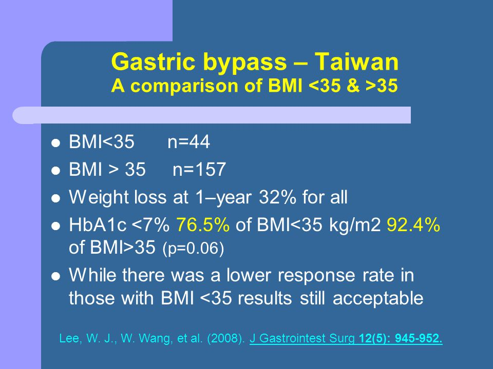 Gastric bypass – Taiwan A comparison of BMI <35 & >35