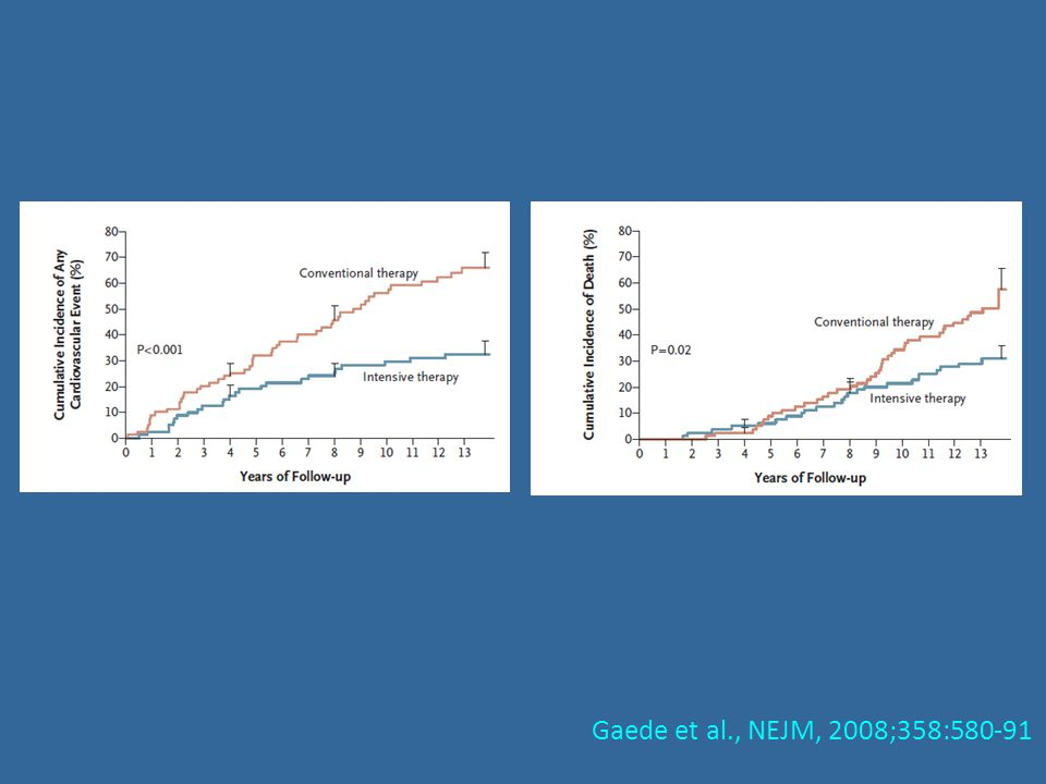 Gaede et al., NEJM, 2008;358:580-91
