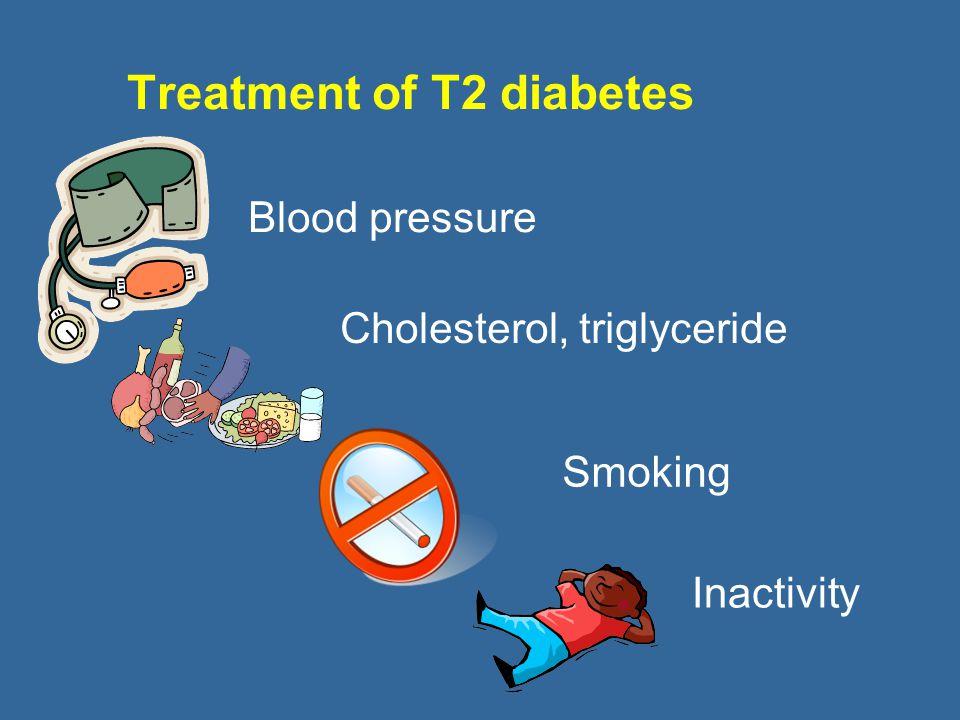 Treatment of T2 diabetes