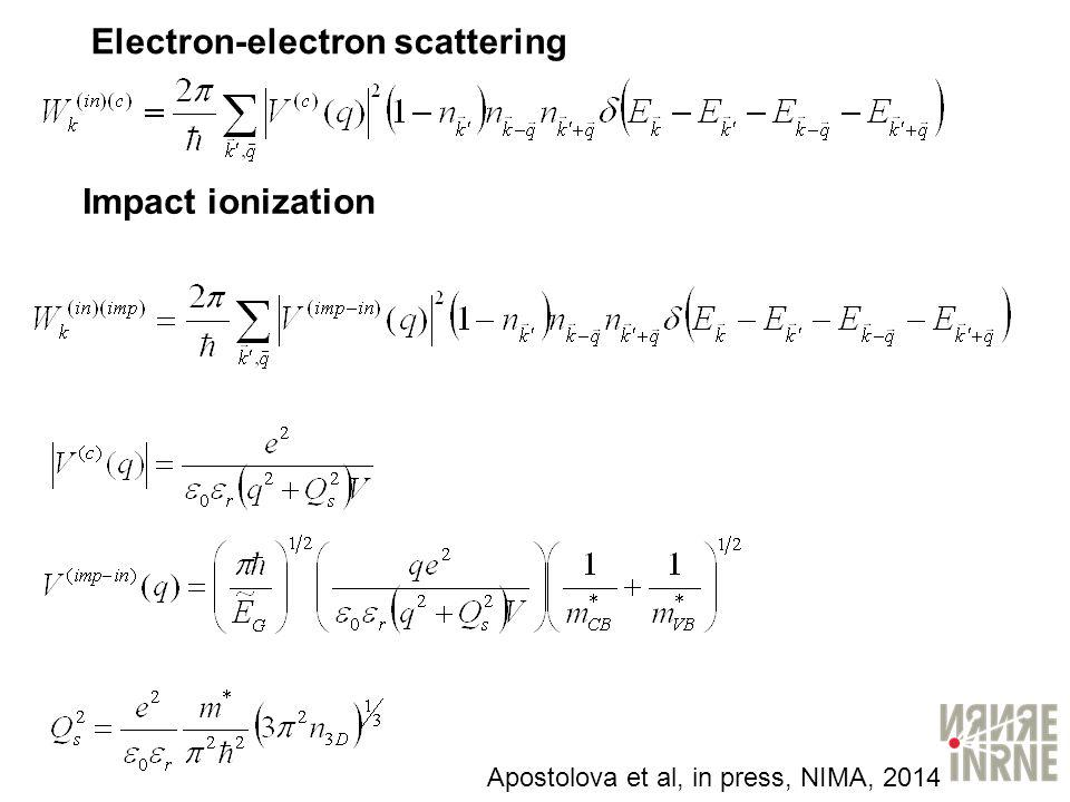 Electron-electron scattering