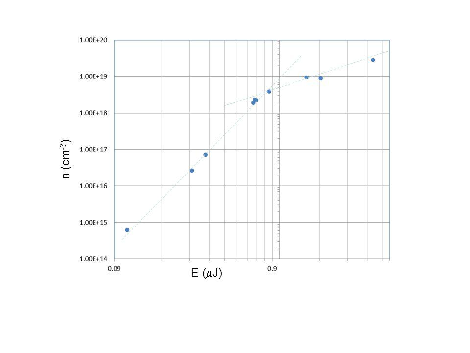 n (cm-3) E (J)