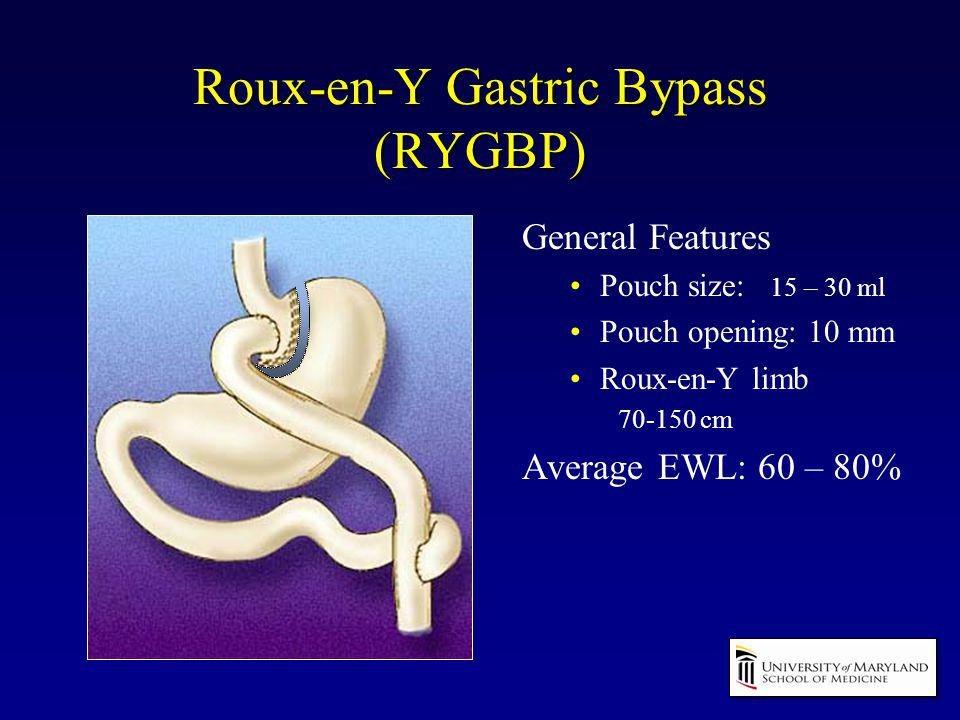 Roux-en-Y Gastric Bypass (RYGBP)