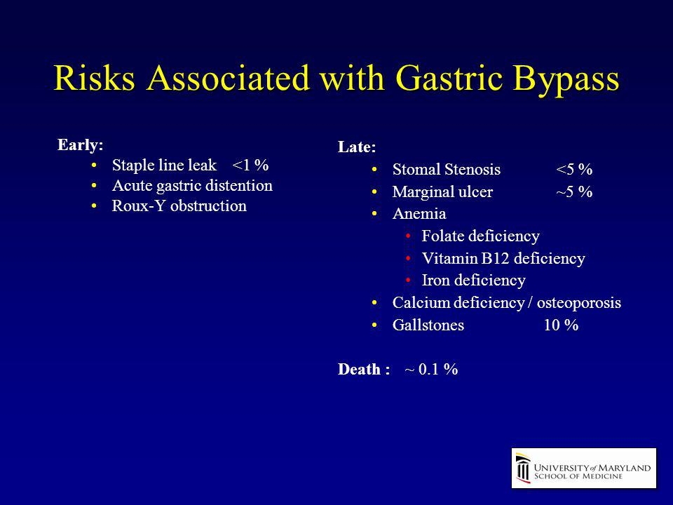 Risks Associated with Gastric Bypass