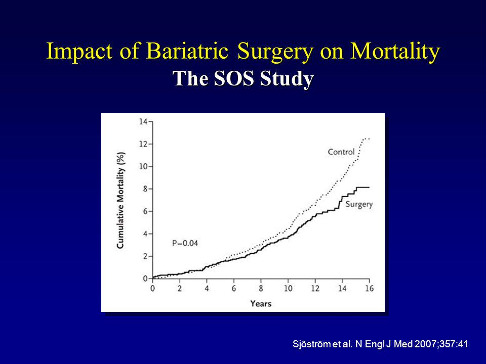 Impact of Bariatric Surgery on Mortality The SOS Study