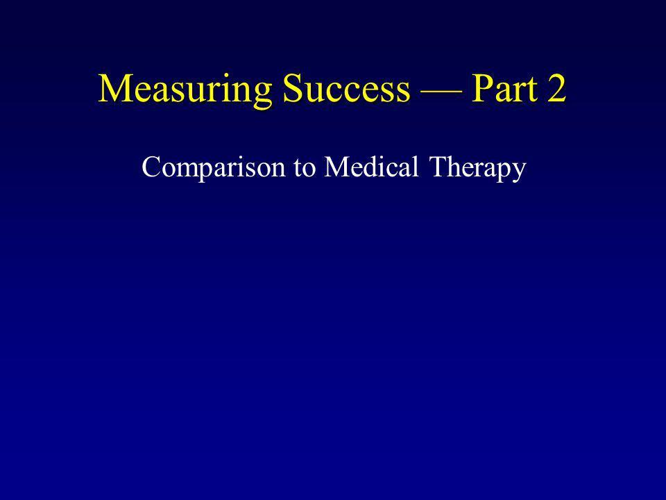 Measuring Success — Part 2
