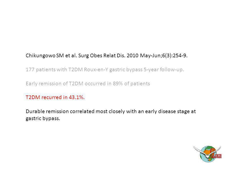 Chikungowo SM et al. Surg Obes Relat Dis. 2010 May-Jun;6(3):254-9.