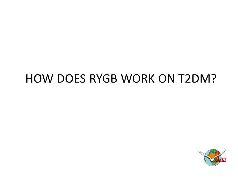 HOW DOES RYGB WORK ON T2DM
