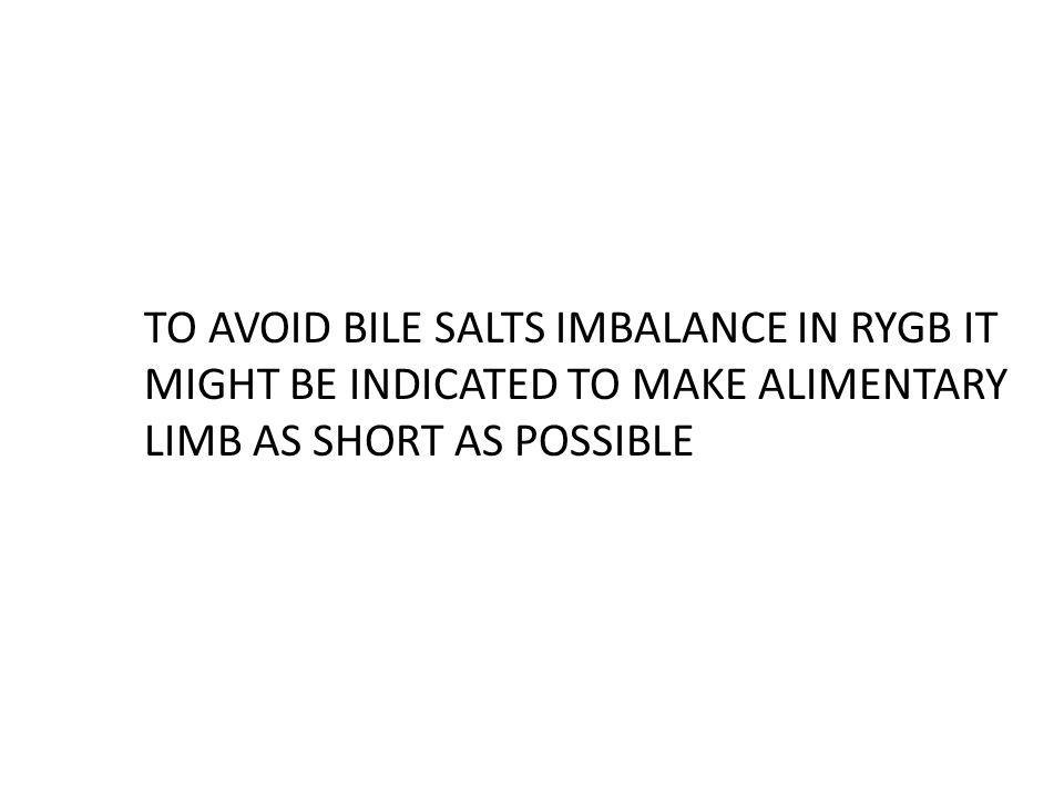 TO AVOID BILE SALTS IMBALANCE IN RYGB IT MIGHT BE INDICATED TO MAKE ALIMENTARY LIMB AS SHORT AS POSSIBLE