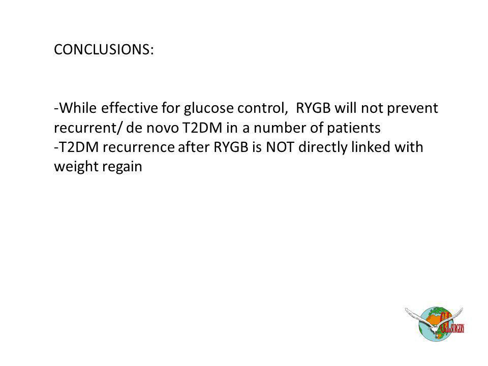 CONCLUSIONS: -While effective for glucose control, RYGB will not prevent recurrent/ de novo T2DM in a number of patients.