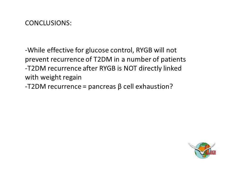 CONCLUSIONS: -While effective for glucose control, RYGB will not prevent recurrence of T2DM in a number of patients.