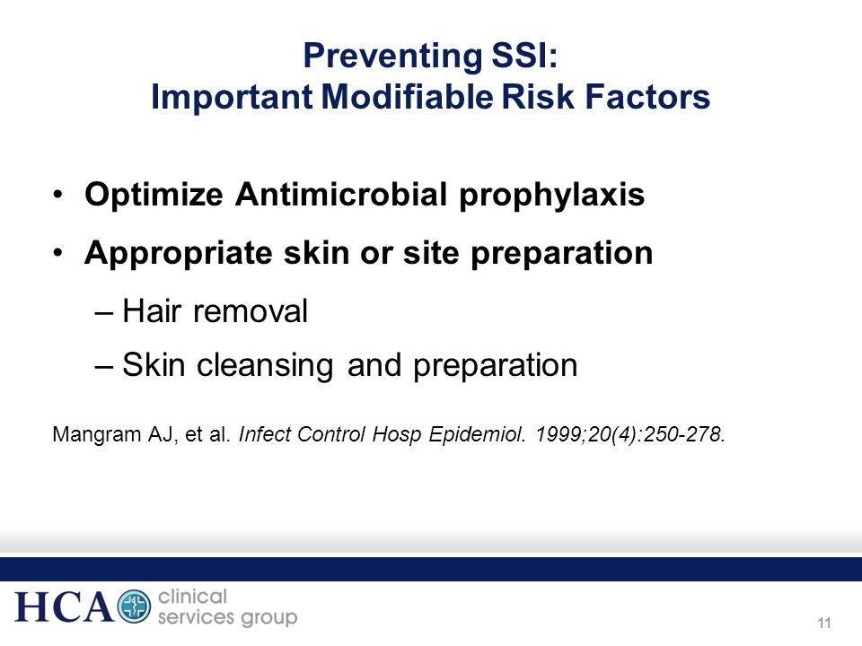 Preventing SSI: Important Modifiable Risk Factors